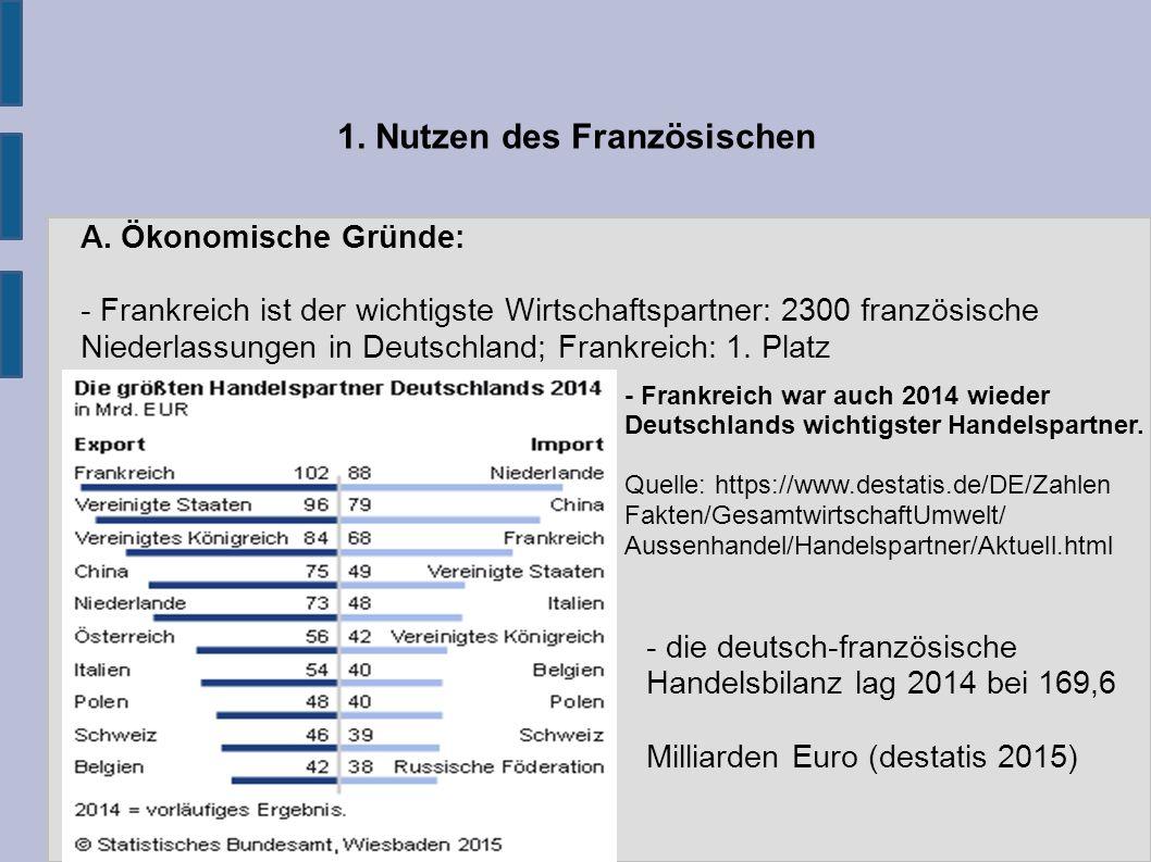 1. Nutzen des Französischen A. Ökonomische Gründe: - Frankreich ist der wichtigste Wirtschaftspartner: 2300 französische Niederlassungen in Deutschlan