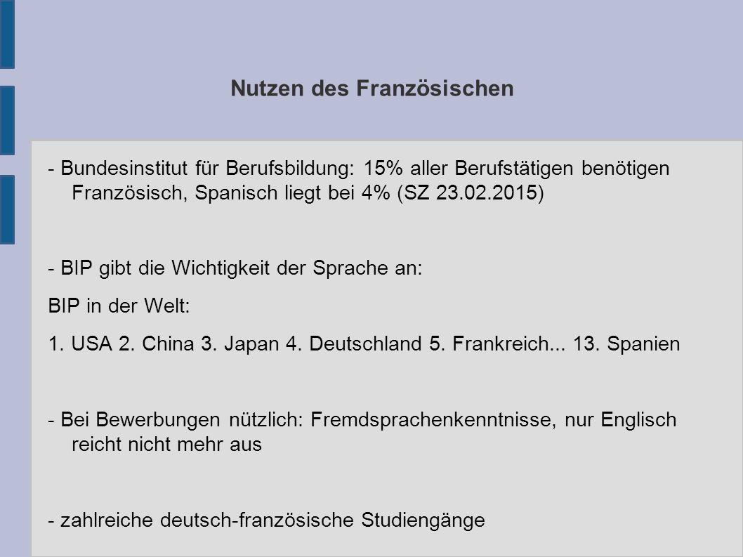 Nutzen des Französischen - Bundesinstitut für Berufsbildung: 15% aller Berufstätigen benötigen Französisch, Spanisch liegt bei 4% (SZ 23.02.2015) - BIP gibt die Wichtigkeit der Sprache an: BIP in der Welt: 1.