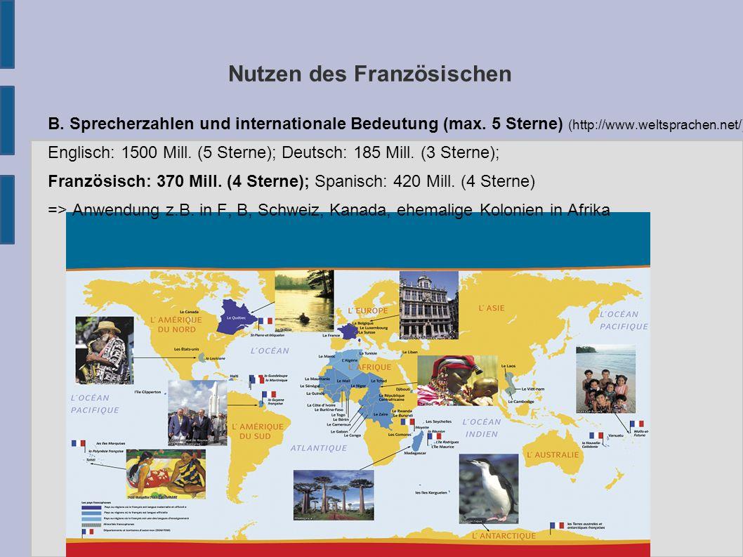 Nutzen des Französischen B. Sprecherzahlen und internationale Bedeutung (max. 5 Sterne) (http://www.weltsprachen.net/) Englisch: 1500 Mill. (5 Sterne)