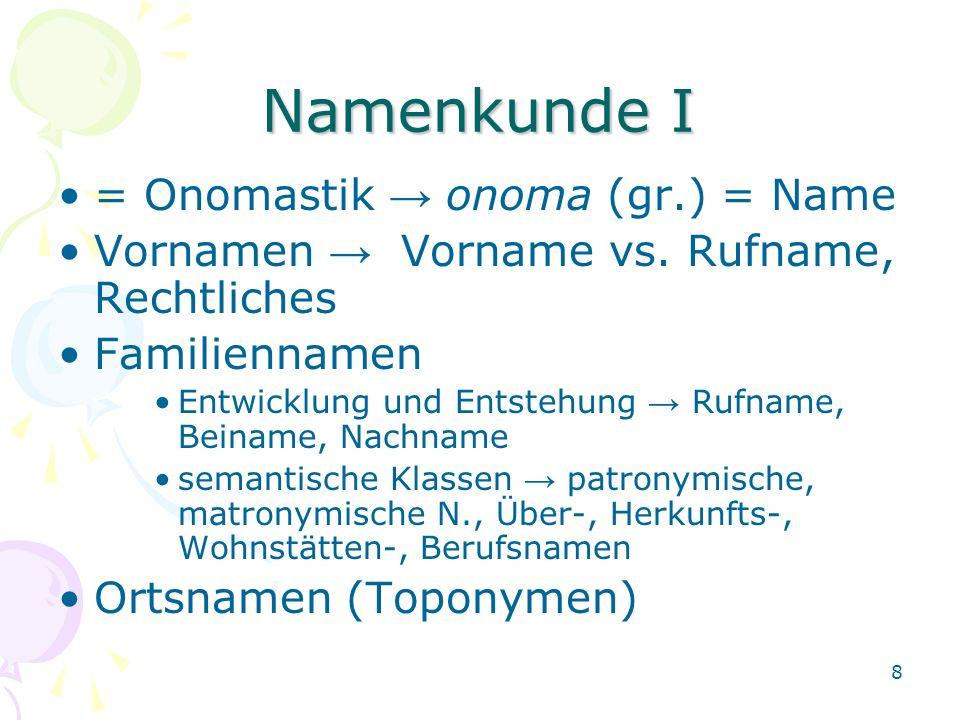 8 Namenkunde I = Onomastik → onoma (gr.) = Name Vornamen → Vorname vs.