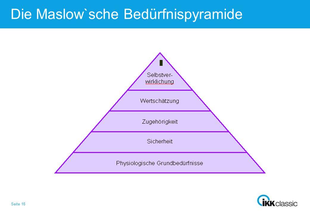 Seite 18 Die Maslow`sche Bedürfnispyramide