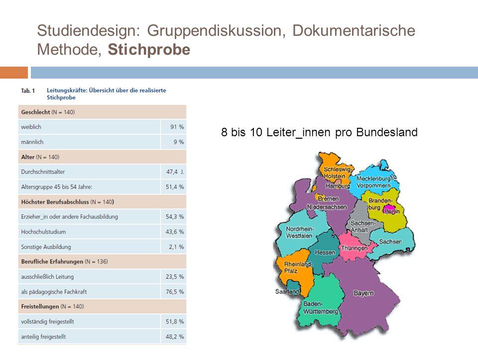 Studiendesign: Gruppendiskussion, Dokumentarische Methode, Stichprobe KiTas o aus Groß- bzw.