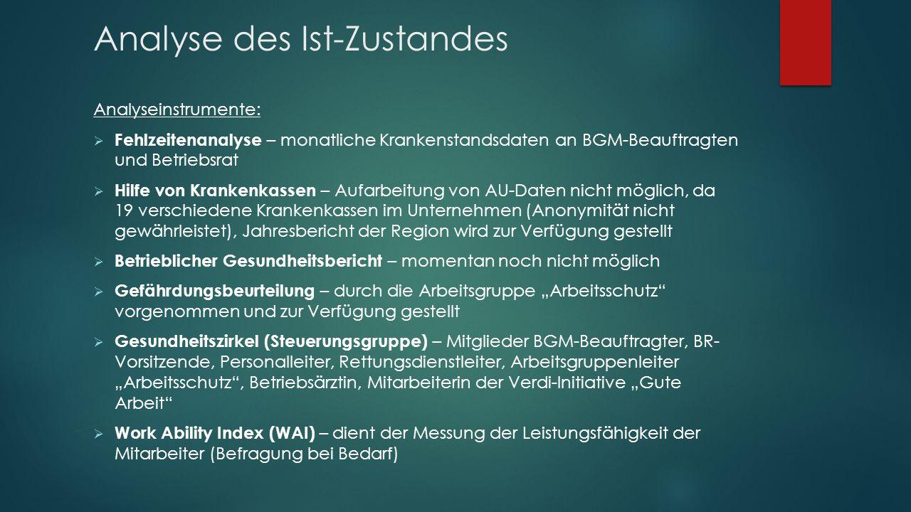 """Analyse des Ist-Zustandes  Mitarbeiterbefragung – als Modellprojekt mit der Verdi-Initiative """"Gute Arbeit , im 1."""