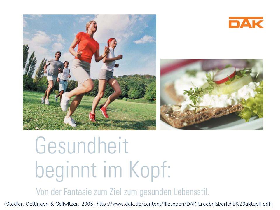 Folie 10 TU Dresden, 26.4.2012Gesundheitspsychologie Durchführungsabsichten (Stadler, Oettingen & Gollwitzer, 2005; http://www.dak.de/content/filesope