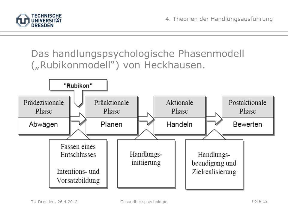"""Folie 12 TU Dresden, 26.4.2012Gesundheitspsychologie Das handlungspsychologische Phasenmodell (""""Rubikonmodell"""") von Heckhausen. 4. Theorien der Handlu"""