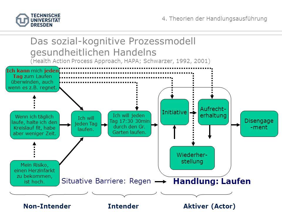 Folie 20 TU Dresden, 26.4.2012Gesundheitspsychologie Das sozial-kognitive Prozessmodell gesundheitlichen Handelns (Health Action Process Approach, HAP