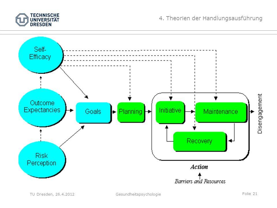 Folie 21 TU Dresden, 26.4.2012Gesundheitspsychologie 4. Theorien der Handlungsausführung