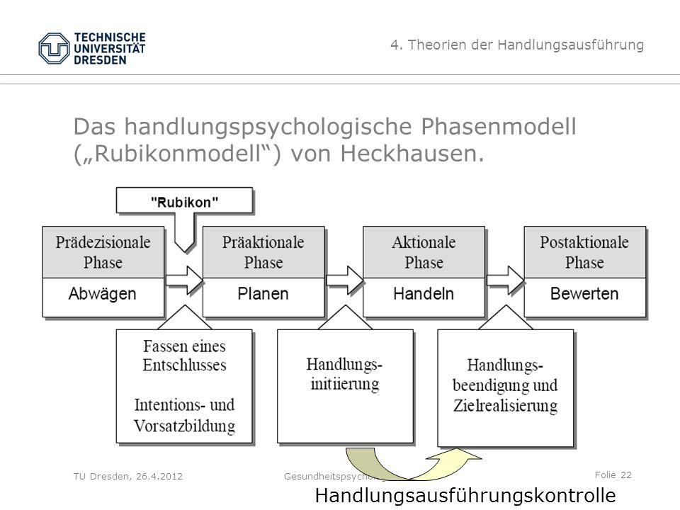 """Folie 22 TU Dresden, 26.4.2012Gesundheitspsychologie Das handlungspsychologische Phasenmodell (""""Rubikonmodell"""") von Heckhausen. 4. Theorien der Handlu"""