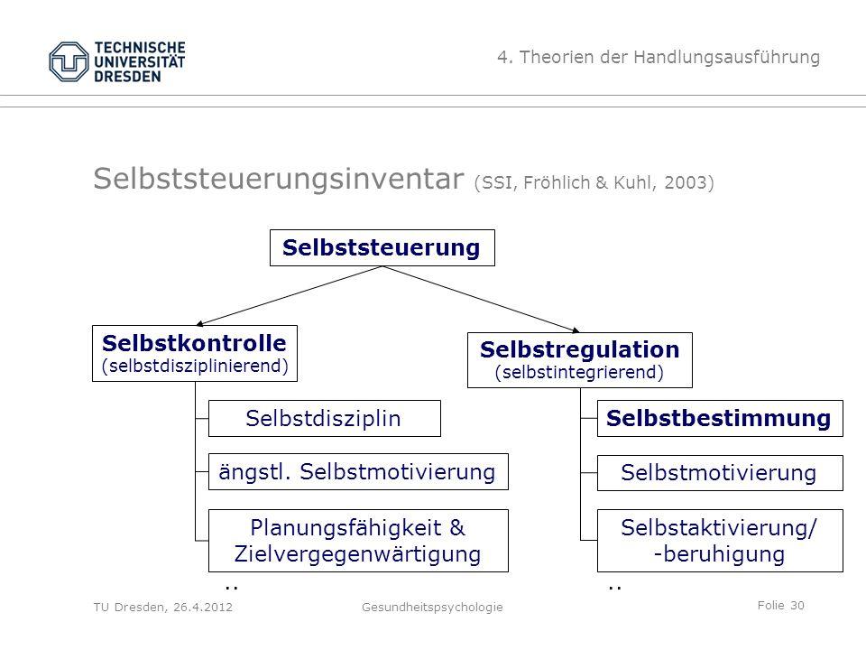 Folie 30 TU Dresden, 26.4.2012Gesundheitspsychologie Selbststeuerungsinventar (SSI, Fröhlich & Kuhl, 2003) Selbststeuerung Selbstkontrolle (selbstdisz