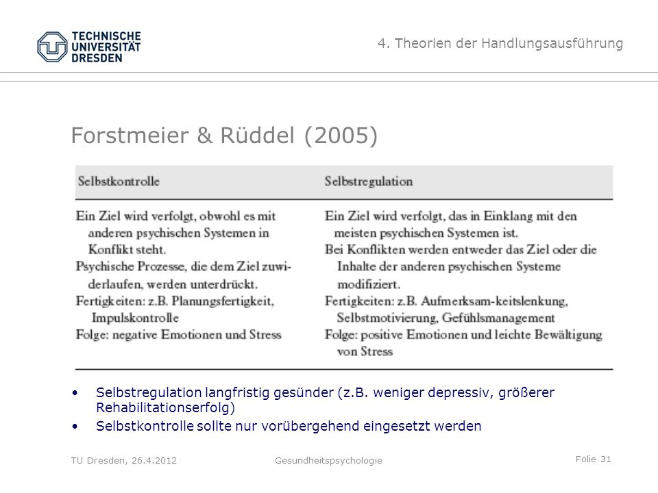 Folie 31 TU Dresden, 26.4.2012Gesundheitspsychologie Forstmeier & Rüddel (2005) Selbstregulation langfristig gesünder (z.B. weniger depressiv, größere