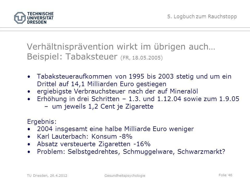 Folie 46 TU Dresden, 26.4.2012Gesundheitspsychologie Tabaksteueraufkommen von 1995 bis 2003 stetig und um ein Drittel auf 14,1 Milliarden Euro gestieg