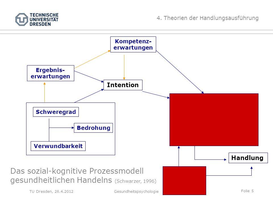 Folie 5 TU Dresden, 26.4.2012Gesundheitspsychologie Kompetenz- erwartungen Schweregrad Bedrohung Verwundbarkeit Ergebnis- erwartungen Intention Handlu