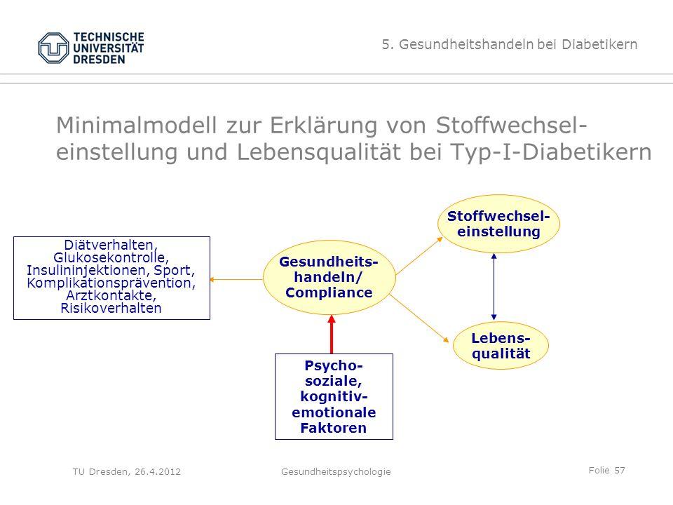 Folie 57 TU Dresden, 26.4.2012Gesundheitspsychologie Minimalmodell zur Erklärung von Stoffwechsel- einstellung und Lebensqualität bei Typ-I-Diabetiker
