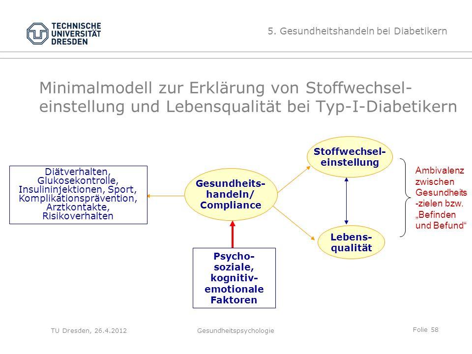 Folie 58 TU Dresden, 26.4.2012Gesundheitspsychologie Minimalmodell zur Erklärung von Stoffwechsel- einstellung und Lebensqualität bei Typ-I-Diabetiker