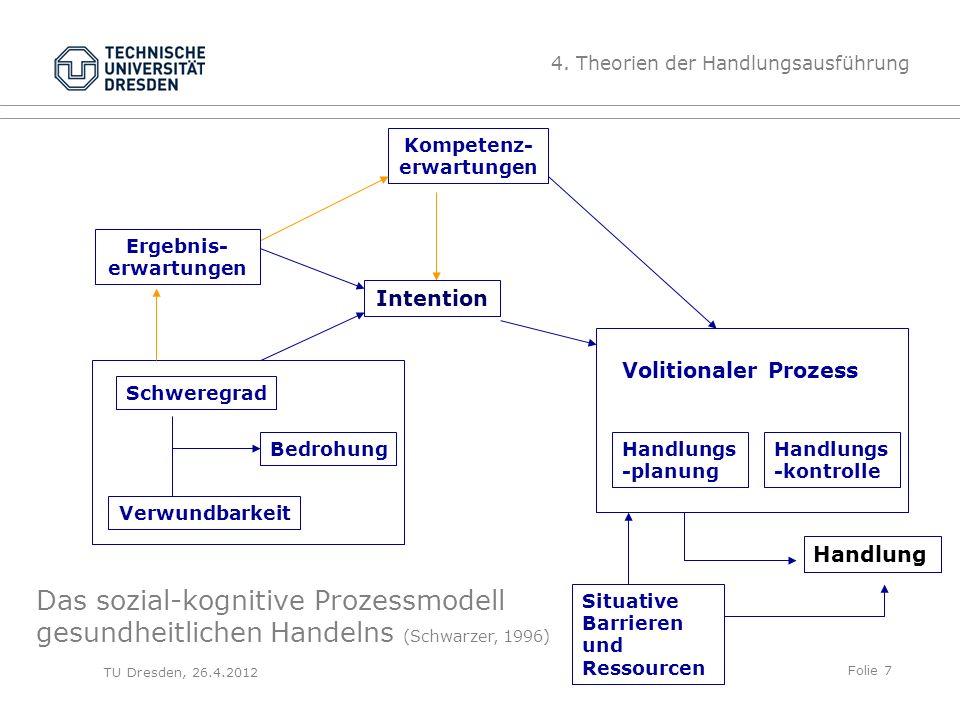 Folie 7 GesundheitspsychologieTU Dresden, 26.4.2012 Kompetenz- erwartungen Schweregrad Bedrohung Verwundbarkeit Ergebnis- erwartungen Intention Voliti