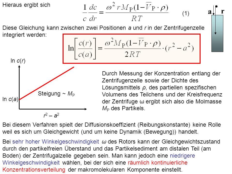 r a Hieraus ergibt sich Diese Gleichung kann zwischen zwei Positionen a und r in der Zentrifugenzelle integriert werden: r 2 – a 2 ln c(r) ln c(a) Durch Messung der Konzentration entlang der Zentrifugenzelle sowie der Dichte des Lösungsmittels ρ, des partiellen spezifischen Volumens des Teilchens und der Kreisfrequenz der Zentrifuge ω ergibt sich also die Molmasse M P des Partikels.