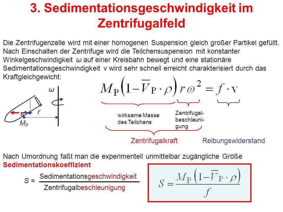 3. Sedimentationsgeschwindigkeit im Zentrifugalfeld Die Zentrifugenzelle wird mit einer homogenen Suspension gleich großer Partikel gefüllt. Nach Eins