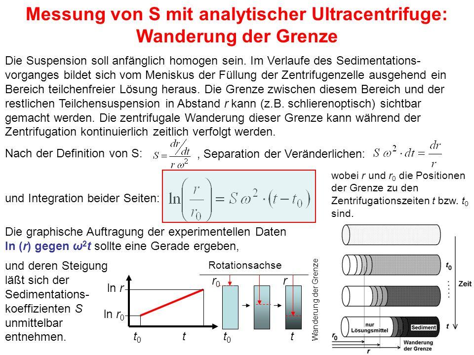 Messung von S mit analytischer Ultracentrifuge: Wanderung der Grenze Die Suspension soll anfänglich homogen sein.