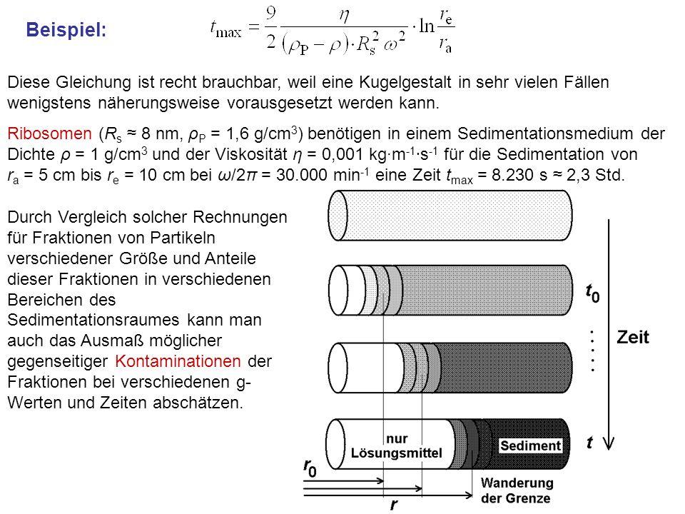 Diese Gleichung ist recht brauchbar, weil eine Kugelgestalt in sehr vielen Fällen wenigstens näherungsweise vorausgesetzt werden kann.