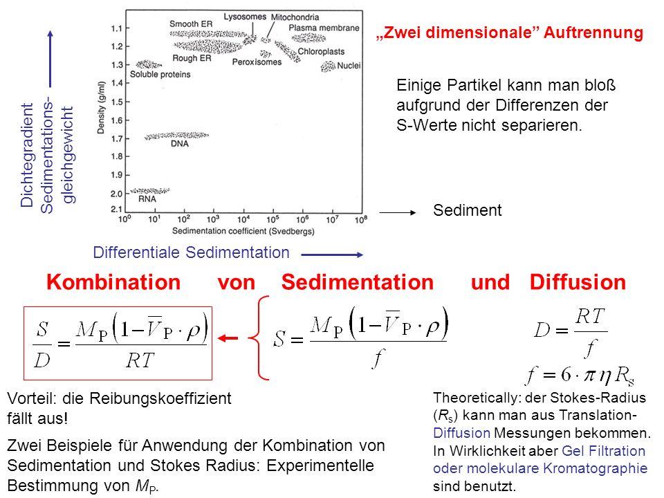 Kombination von Sedimentation und Diffusion Vorteil: die Reibungskoeffizient fällt aus.