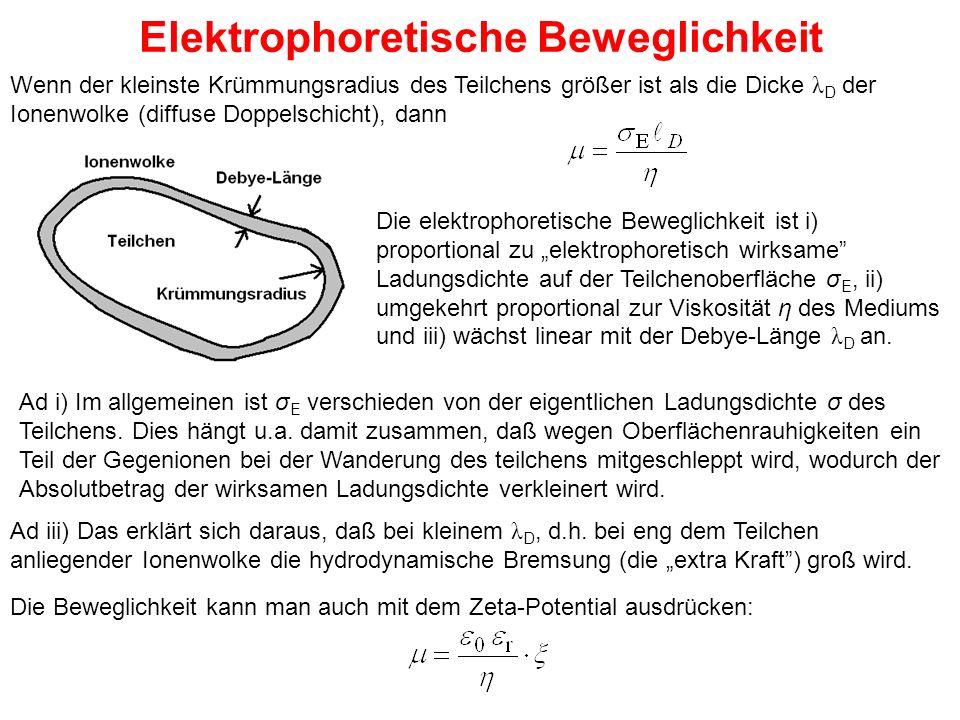"""Elektrophoretische Beweglichkeit Wenn der kleinste Krümmungsradius des Teilchens größer ist als die Dicke λ D der Ionenwolke (diffuse Doppelschicht), dann Die elektrophoretische Beweglichkeit ist i) proportional zu """"elektrophoretisch wirksame Ladungsdichte auf der Teilchenoberfläche σ E, ii) umgekehrt proportional zur Viskosität η des Mediums und iii) wächst linear mit der Debye-Länge λ D an."""