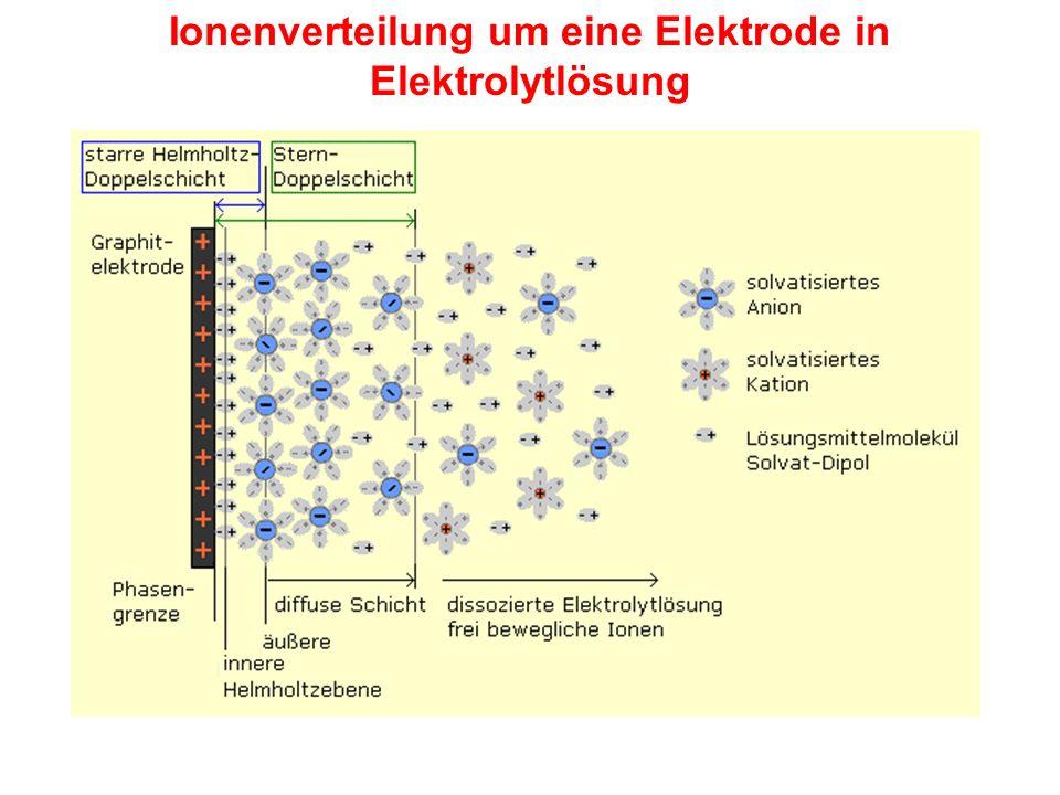 Ionenverteilung um eine Elektrode in Elektrolytlösung