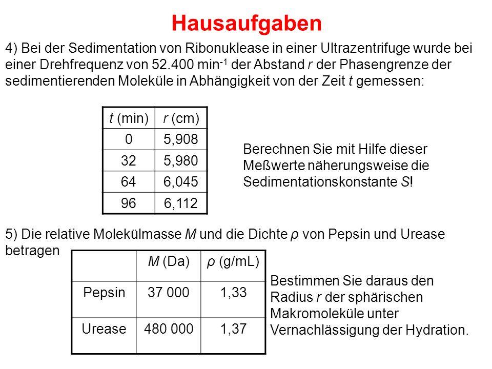 M (Da)ρ (g/mL) Pepsin37 0001,33 Urease480 0001,37 5) Die relative Molekülmasse M und die Dichte ρ von Pepsin und Urease betragen Bestimmen Sie daraus den Radius r der sphärischen Makromoleküle unter Vernachlässigung der Hydration.