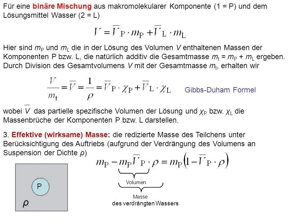 3. Effektive (wirksame) Masse: die redizierte Masse des Teilchens unter Berücksichtigung des Auftriebs (aufgrund der Verdrängung des Volumens an Suspe