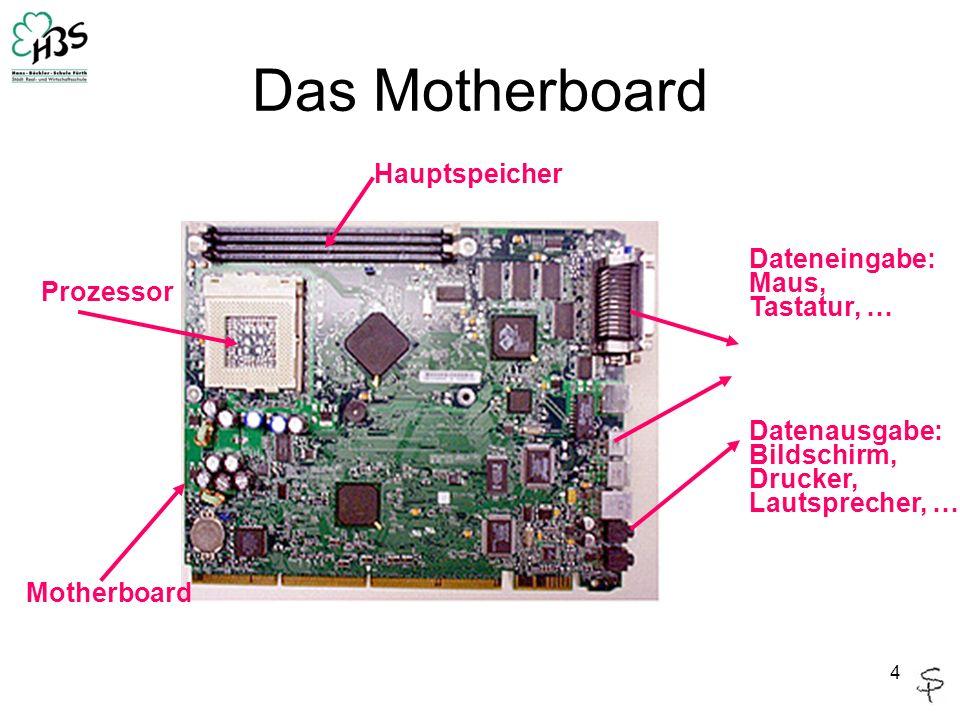 4 Das Motherboard Prozessor Hauptspeicher Dateneingabe: Maus, Tastatur, … Datenausgabe: Bildschirm, Drucker, Lautsprecher, …c Motherboard
