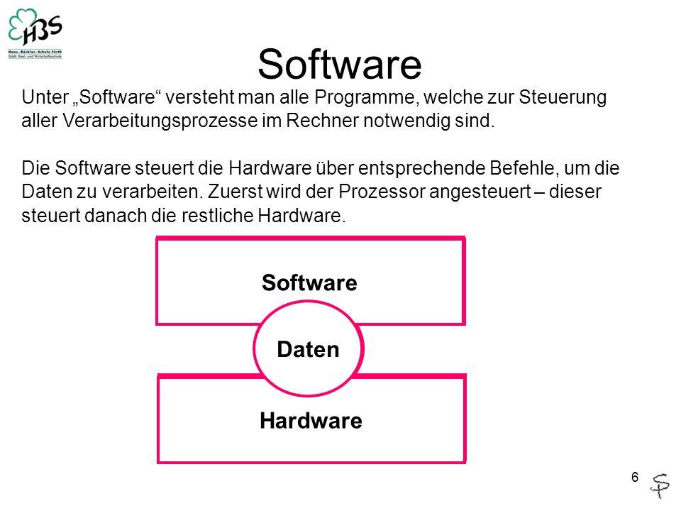 """6 Hardware Unter """"Software versteht man alle Programme, welche zur Steuerung aller Verarbeitungsprozesse im Rechner notwendig sind."""