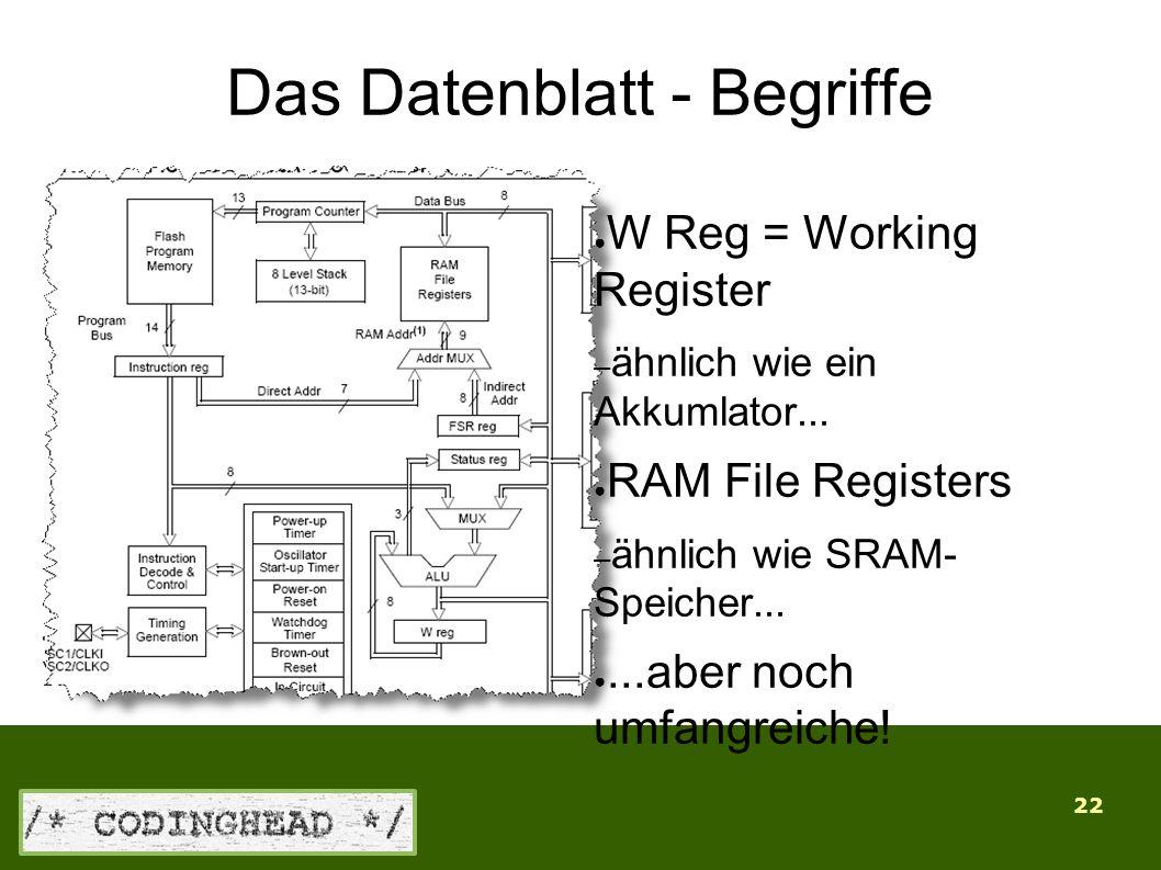 22 Das Datenblatt - Begriffe ● W Reg = Working Register – ähnlich wie ein Akkumlator...