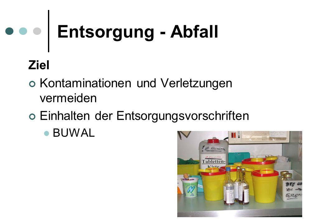 Entsorgung - Abfall Ziel Kontaminationen und Verletzungen vermeiden Einhalten der Entsorgungsvorschriften BUWAL