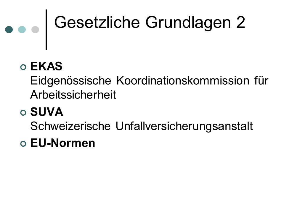 Gesetzliche Grundlagen 2 EKAS Eidgenössische Koordinationskommission für Arbeitssicherheit SUVA Schweizerische Unfallversicherungsanstalt EU-Normen