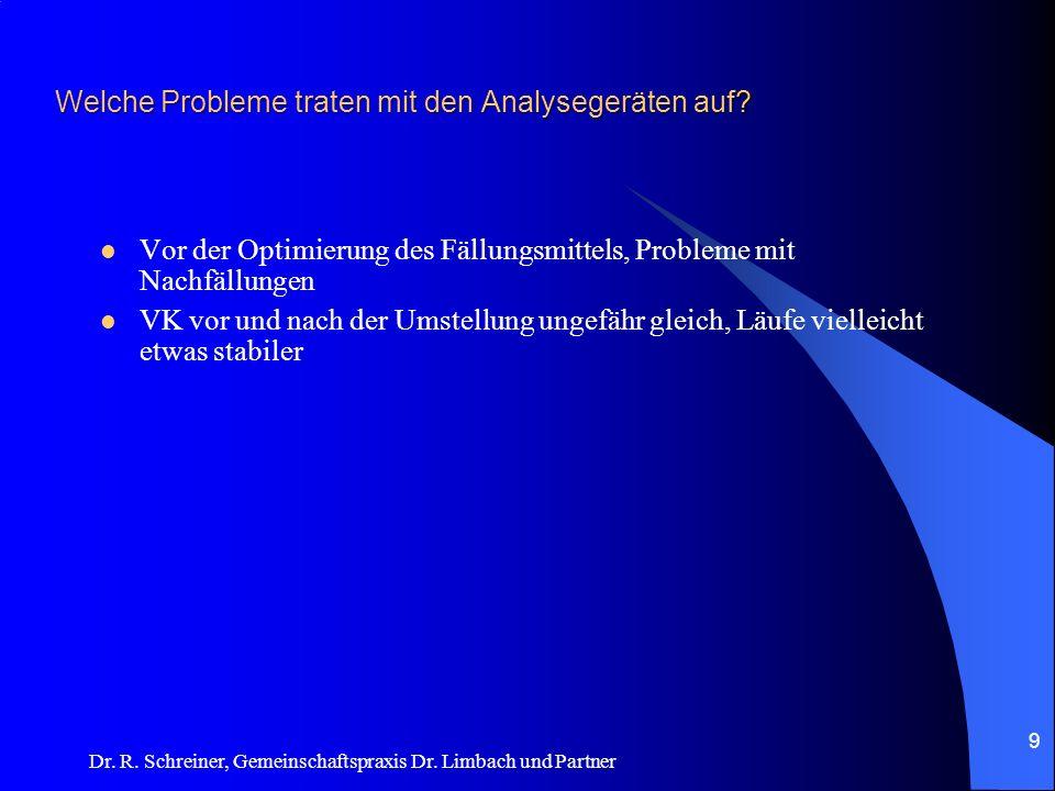 Dr. R. Schreiner, Gemeinschaftspraxis Dr. Limbach und Partner Welche Probleme traten mit den Analysegeräten auf? Vor der Optimierung des Fällungsmitte