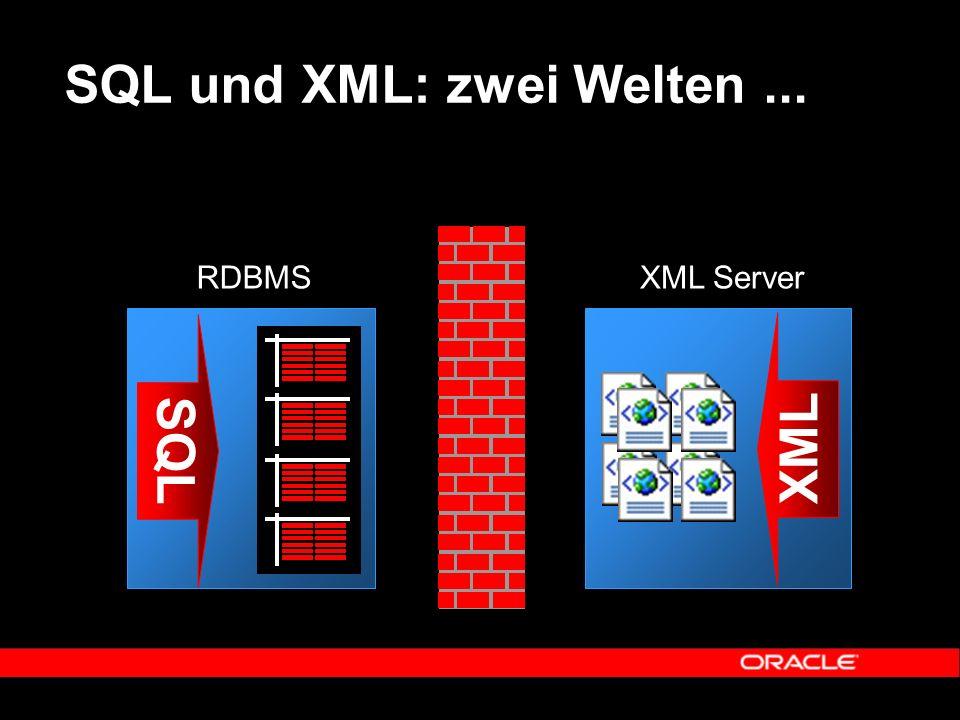 SQL und XML: zwei Welten... SQL XML RDBMSXML Server