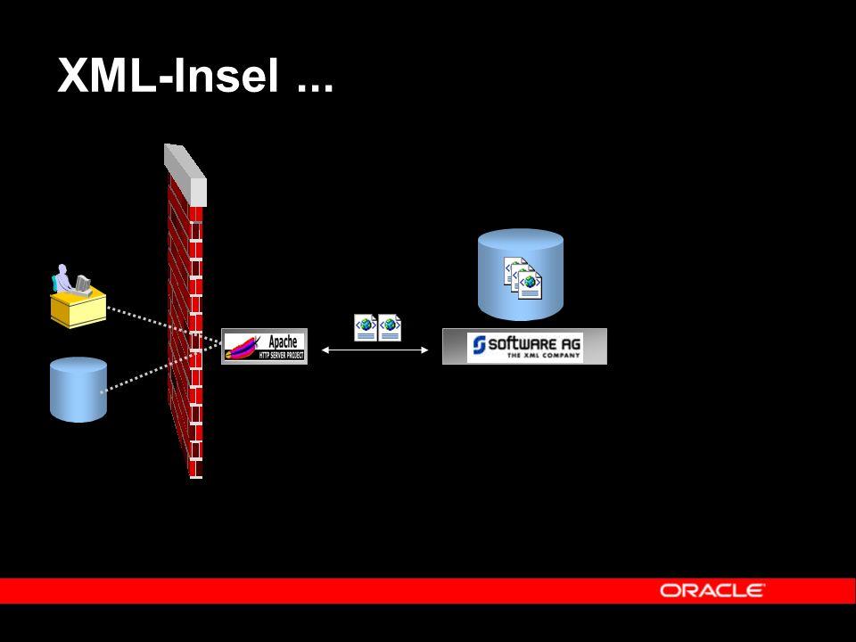 XML-Insel...