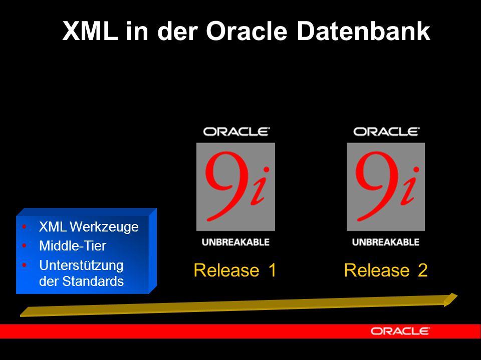  XML Werkzeuge  Middle-Tier  Unterstützung der Standards Release 1Release 2 XML in der Oracle Datenbank