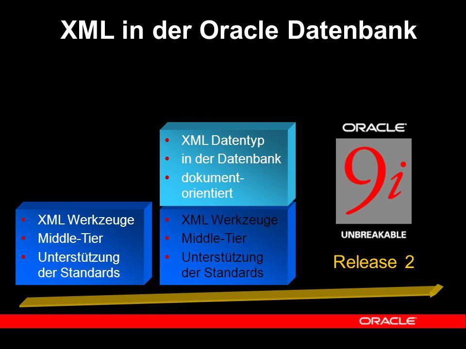 Release 2  XML Werkzeuge  Middle-Tier  Unterstützung der Standards  XML Datentyp  in der Datenbank  dokument- orientiert XML in der Oracle Daten