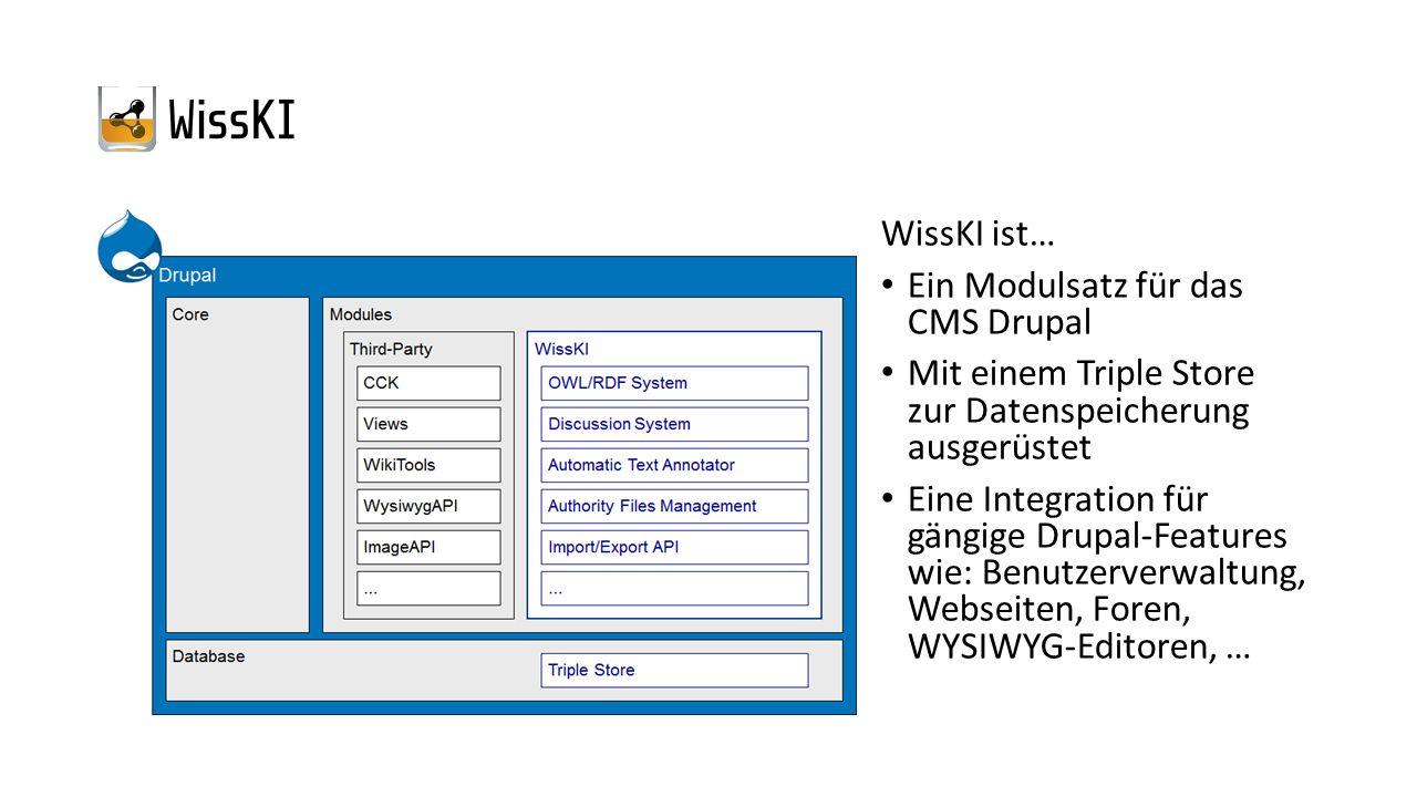 WissKI ist… Ein Modulsatz für das CMS Drupal Mit einem Triple Store zur Datenspeicherung ausgerüstet Eine Integration für gängige Drupal-Features wie: