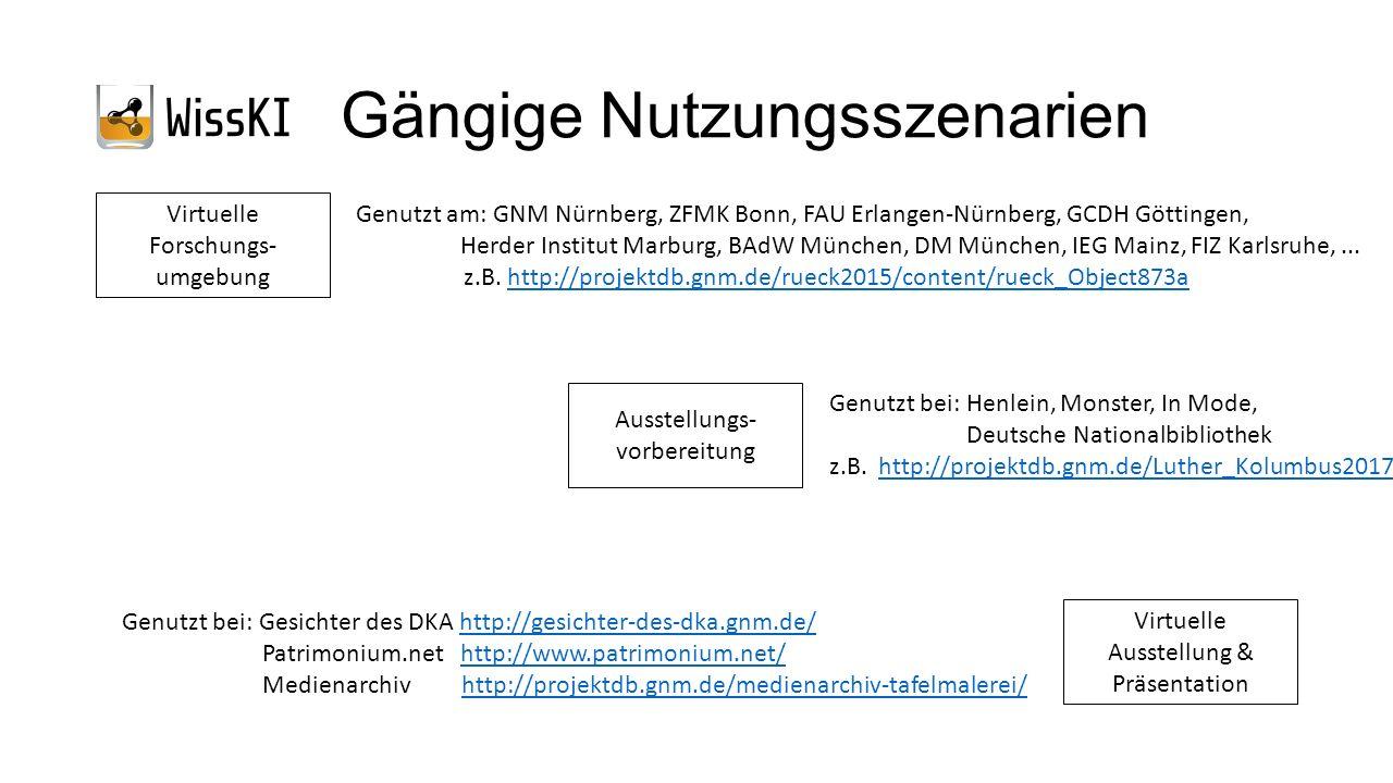 Gängige Nutzungsszenarien Virtuelle Forschungs- umgebung Ausstellungs- vorbereitung Virtuelle Ausstellung & Präsentation Genutzt am: GNM Nürnberg, ZFM