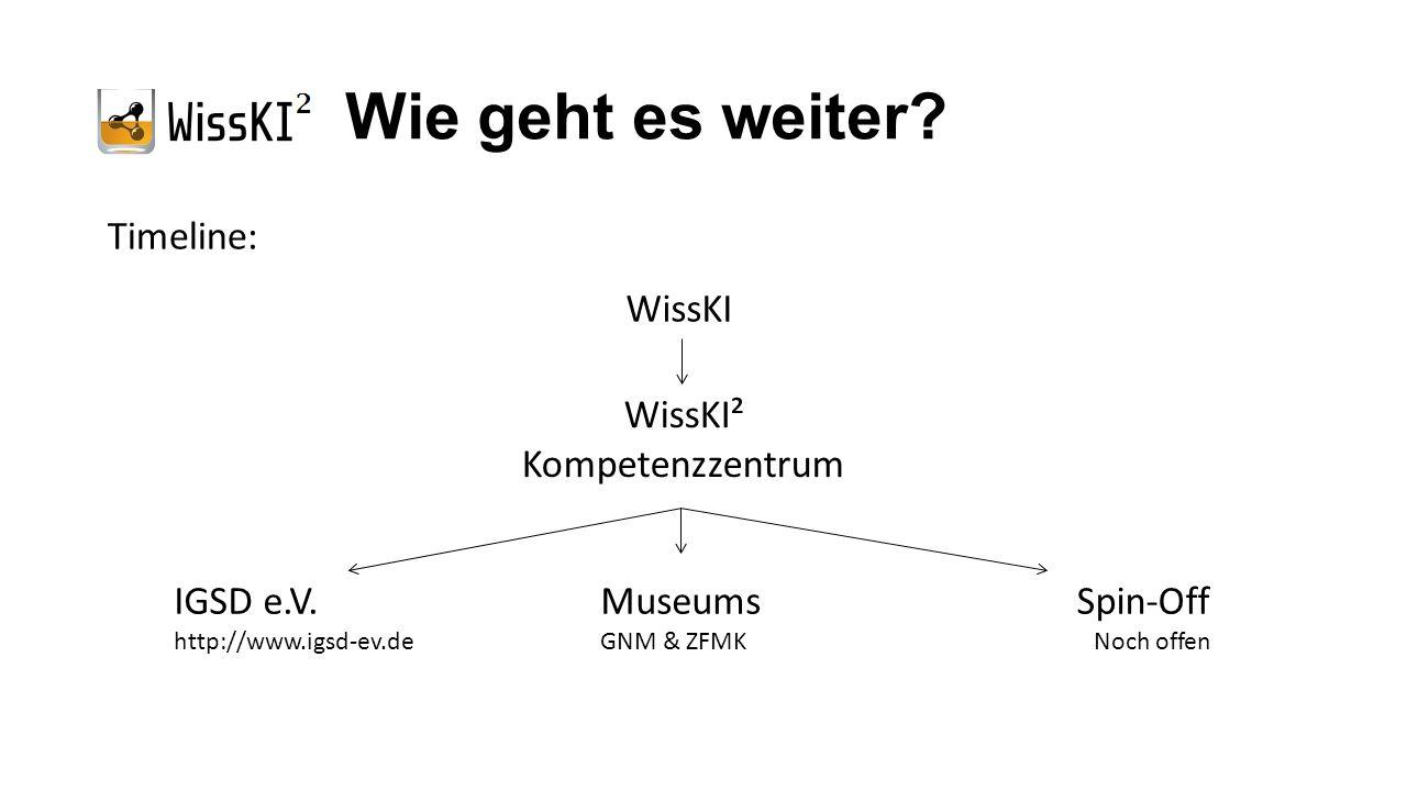 Timeline: Wie geht es weiter? WissKI WissKI² Kompetenzzentrum IGSD e.V. http://www.igsd-ev.de Museums GNM & ZFMK Spin-Off Noch offen