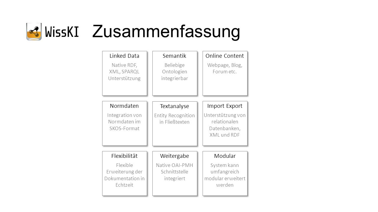 Zusammenfassung Linked Data Native RDF, XML, SPARQL Unterstützung Linked Data Native RDF, XML, SPARQL Unterstützung Online Content Webpage, Blog, Forum etc.