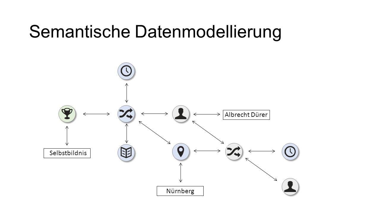 Semantische Datenmodellierung Nürnberg Albrecht Dürer Selbstbildnis