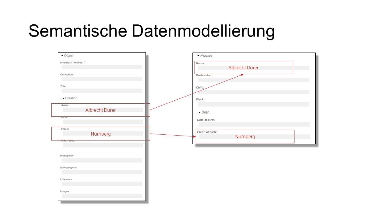 Semantische Datenmodellierung Nürnberg Albrecht Dürer Nürnberg Albrecht Dürer