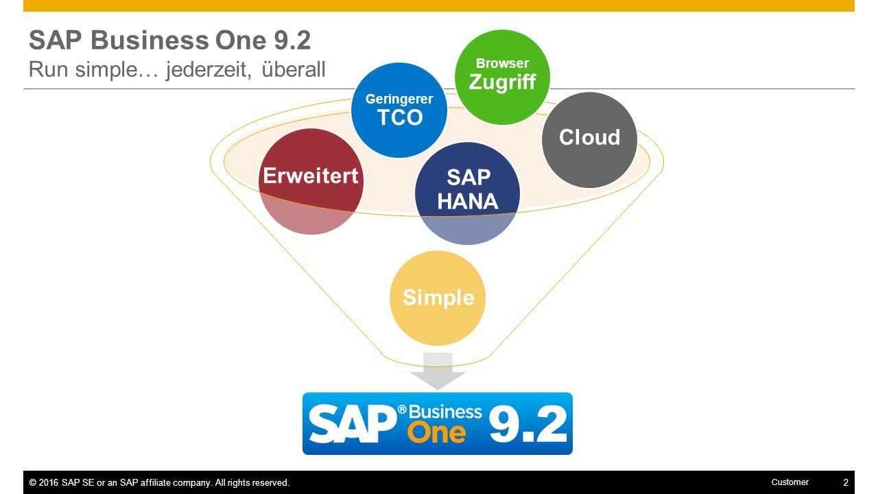 Verkauf | Einkauf | Service SAP Business One 9.2