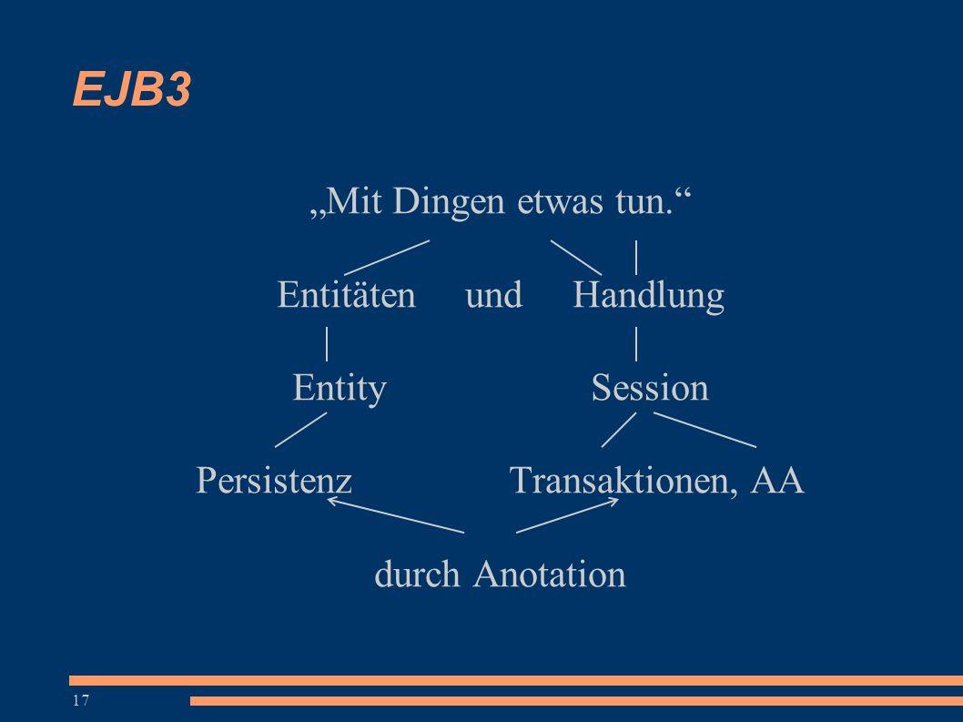 """17 EJB3 """"Mit Dingen etwas tun."""" Entitäten und Handlung Entity Session Persistenz Transaktionen, AA durch Anotation"""