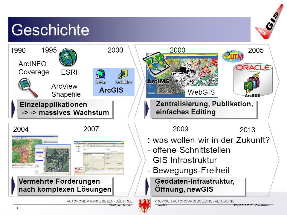 AUTONOME PROVINZ BOZEN - SÜDTIROLPROVINCIA AUTONOMA DI BOLZANO - ALTO ADIGE Wolfgang MosernewGIS FOSSGIS2010 - Osnabrück 3 ArcINFO Coverage ESRI 1990 ArcGIS 2000 ArcView Shapefile WebGIS 1995 2005 Geschichte Einzelapplikationen -> -> massives Wachstum Zentralisierung, Publikation, einfaches Editing 2004 20092007 Vermehrte Forderungen nach komplexen Lösungen 2013 Geodaten-Infrastruktur, Öffnung, newGIS : was wollen wir in der Zukunft.