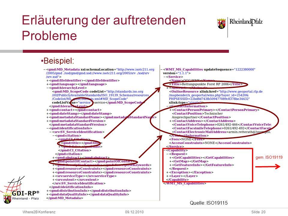 Slide 20 Where2B Konferenz09.12.2010 Erläuterung der auftretenden Probleme Beispiel: Quelle: ISO19115 gem.