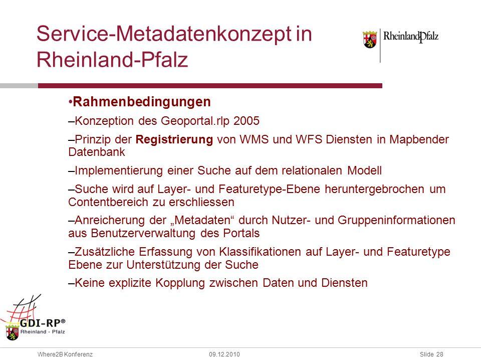 """Slide 28 Where2B Konferenz09.12.2010 Service-Metadatenkonzept in Rheinland-Pfalz Rahmenbedingungen –Konzeption des Geoportal.rlp 2005 –Prinzip der Registrierung von WMS und WFS Diensten in Mapbender Datenbank –Implementierung einer Suche auf dem relationalen Modell –Suche wird auf Layer- und Featuretype-Ebene heruntergebrochen um Contentbereich zu erschliessen –Anreicherung der """"Metadaten durch Nutzer- und Gruppeninformationen aus Benutzerverwaltung des Portals –Zusätzliche Erfassung von Klassifikationen auf Layer- und Featuretype Ebene zur Unterstützung der Suche –Keine explizite Kopplung zwischen Daten und Diensten"""