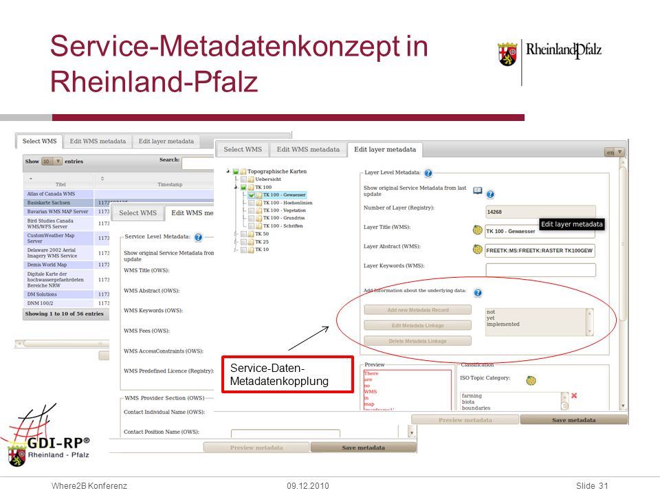 Slide 31 Where2B Konferenz09.12.2010 Service-Metadatenkonzept in Rheinland-Pfalz Service-Daten- Metadatenkopplung